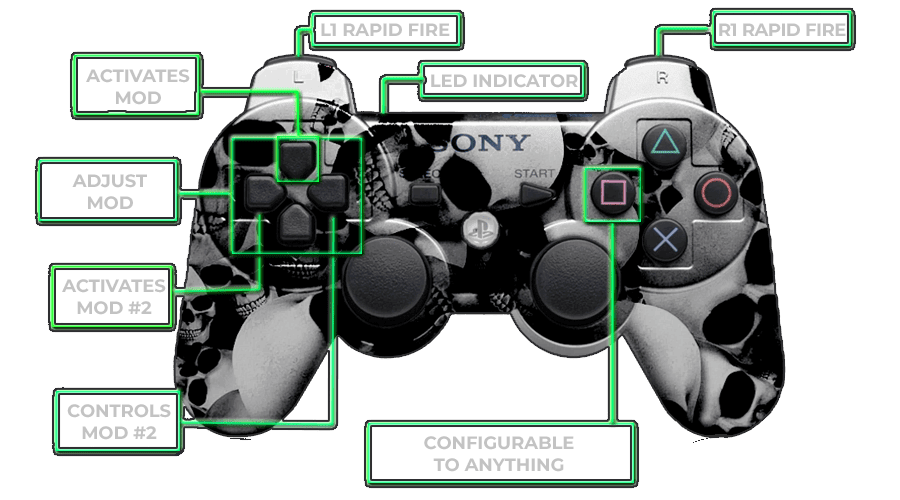 controller with mods