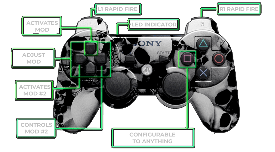 controller information for PS4
